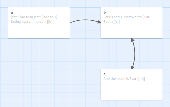 Add logic to your story with Twine Tool for Interactive Storytelling
